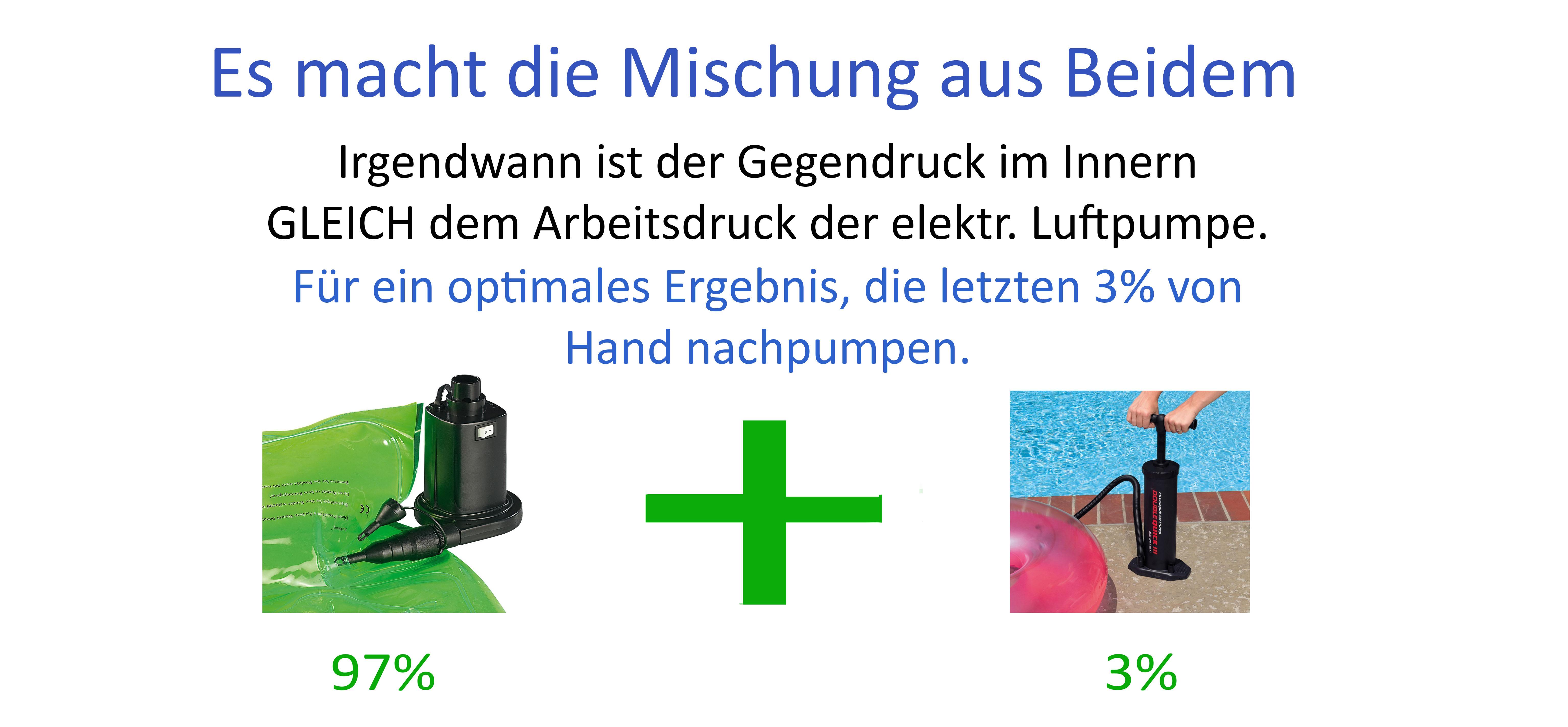Elektrische Luftpumpe ++ Test ++ NEUES - schwimminsel24.de